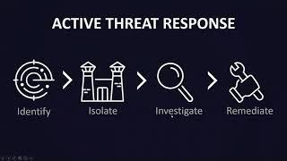 Malwarebytes_background