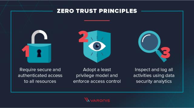 zerotrust2